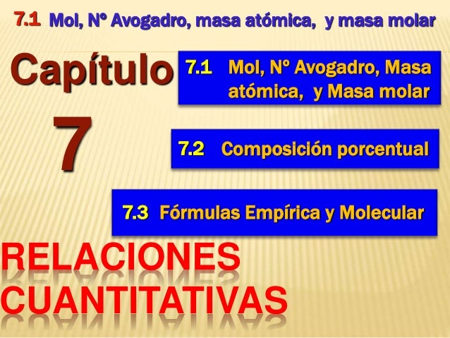 Capítulo 7 RELACIONES CUANTITATIVAS Composición porcentual7.2 Mol, Nº Avogadro, Masa atómica, y Masa molar 7.1 Fórmulas Em...