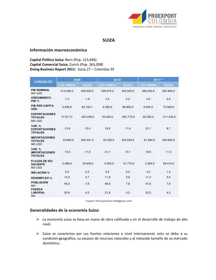 SUIZAInformación macroeconómicaCapital Política Suiza: Bern (Pop. 123,466)Capital Comercial Suiza: Zurich (Pop. 365,098)Do...