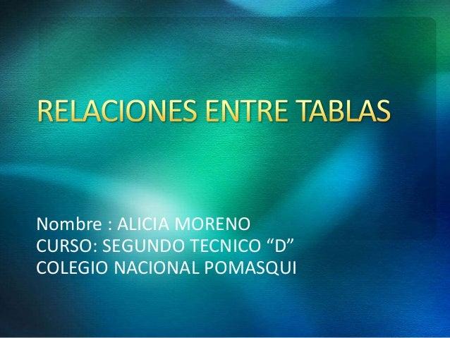 """Nombre : ALICIA MORENO CURSO: SEGUNDO TECNICO """"D"""" COLEGIO NACIONAL POMASQUI"""