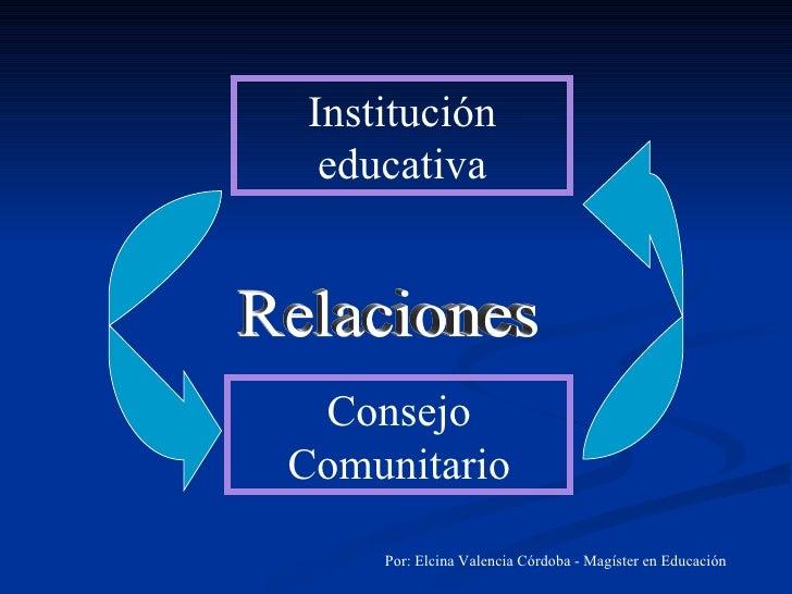 Institución educativa Consejo Comunitario Relaciones Por: Elcina Valencia Córdoba - Magíster en Educación