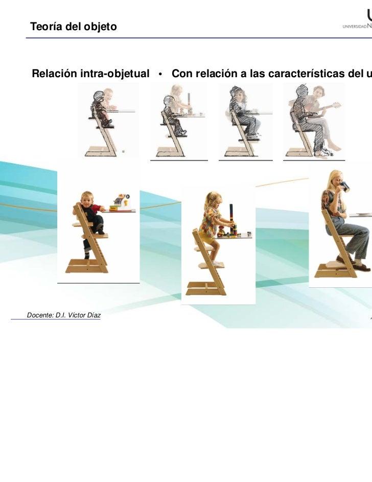 Teoría del objeto Relación intra-objetual • Con relación a las características del usuarioDocente: D.I. Víctor Díaz