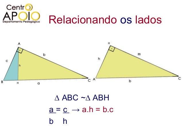 Relacionando os lados∆ ABC ~∆ ABHa = c → a.h = b.cb h