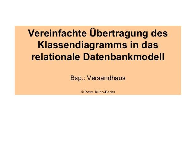 Vereinfachte Übertragung des  Klassendiagramms in das relationale Datenbankmodell        Bsp.: Versandhaus           © Pet...