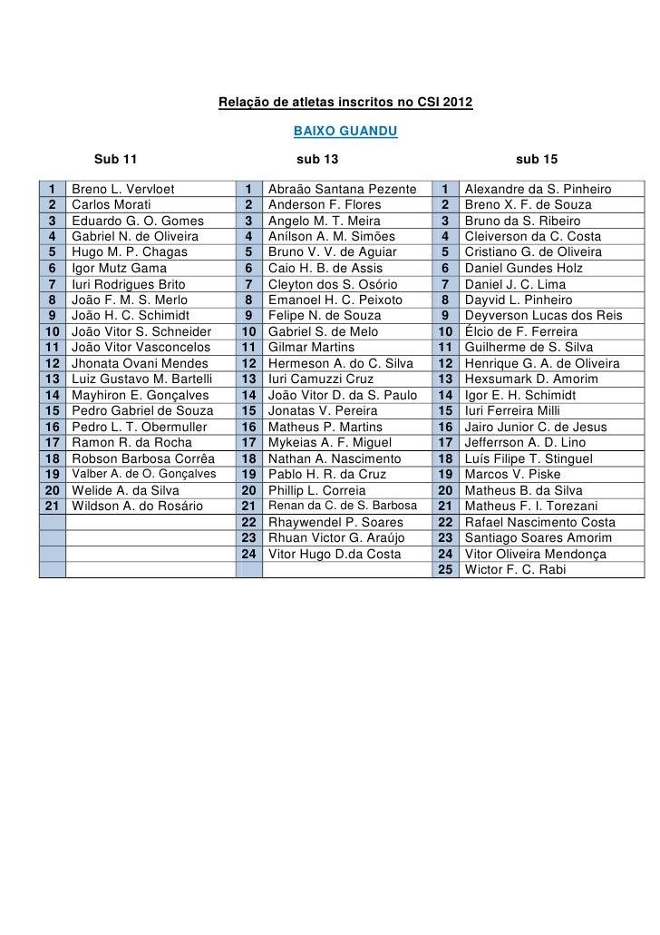 Relação de atletas inscritos no CSI 2012                                             BAIXO GUANDU        Sub 11           ...