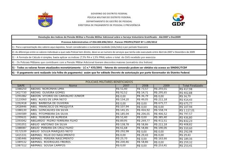 GOVERNO DO DISTRITO FEDERAL                                                                     POLÍCIA MILITAR DO DISTRIT...