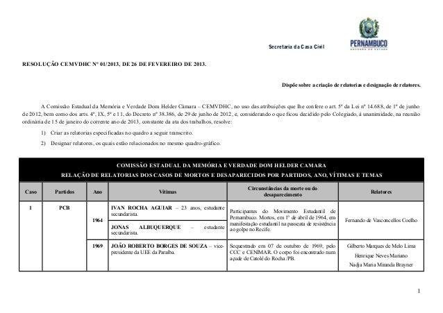 Secretaria da Casa CivilRESOLUÇÃO CEMVDHC Nº 01/2013, DE 26 DE FEVEREIRO DE 2013.                                         ...