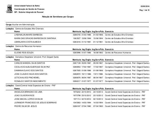 Universidade Federal da Bahia  Coordenação de Gestão de Pessoas  SIP - Sistema Integrado de Pessoal  Relação de Servidores...