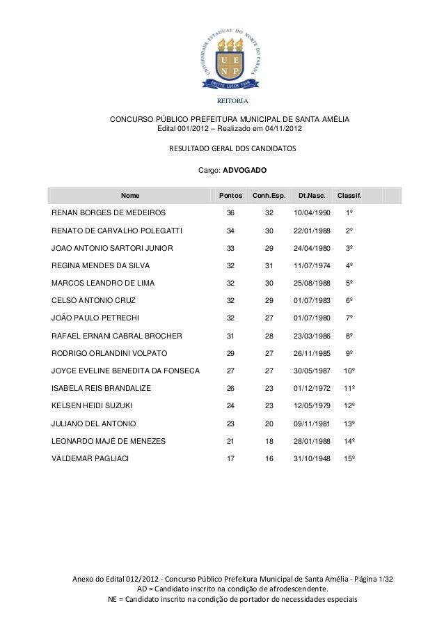 REITORIA               CONCURSO PÚBLICO PREFEITURA MUNICIPAL DE SANTA AMÉLIA                        Edital 001/2012 – Real...