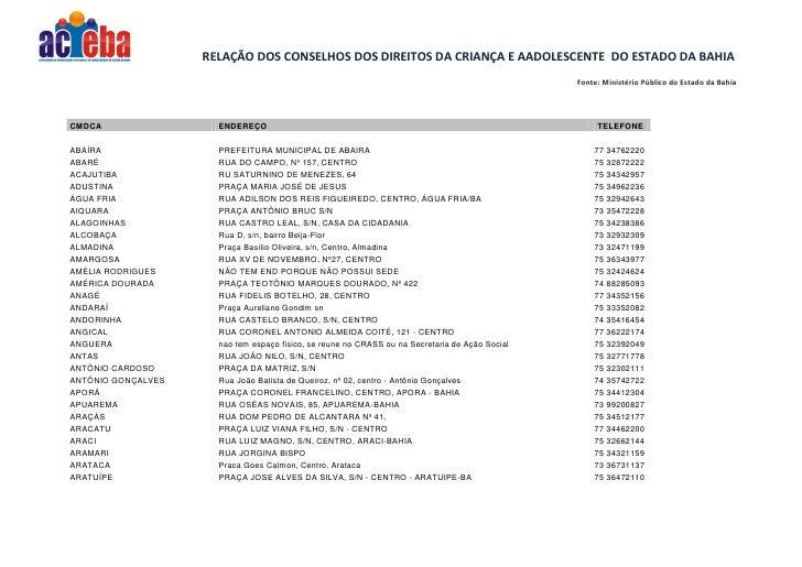 FONTE: Ministério Público do Estado da Bahia                    RELAÇÃO DOS CONSELHOS DOS DIREITOS DA CRIANÇA E AADOLESCEN...