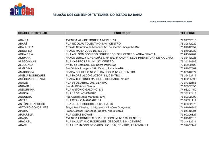 FONTE: Ministério Público do Estado da Bahia                    RELAÇÃO DOS CONSELHOS TUTELARES DO ESTADO DA BAHIA        ...