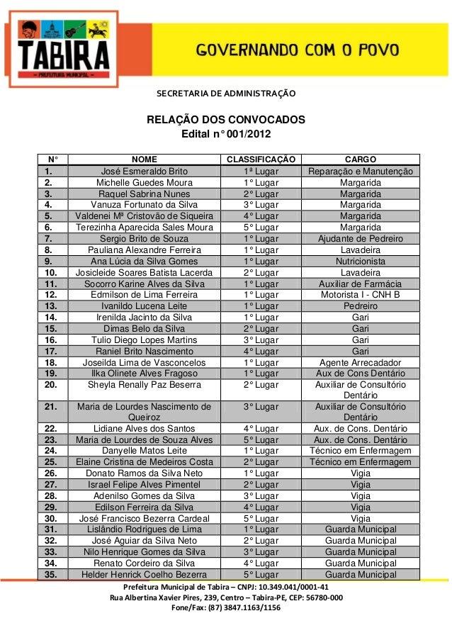 SECRETARIA DE ADMINISTRAÇÃO Prefeitura Municipal de Tabira – CNPJ: 10.349.041/0001-41 Rua Albertina Xavier Pires, 239, Cen...
