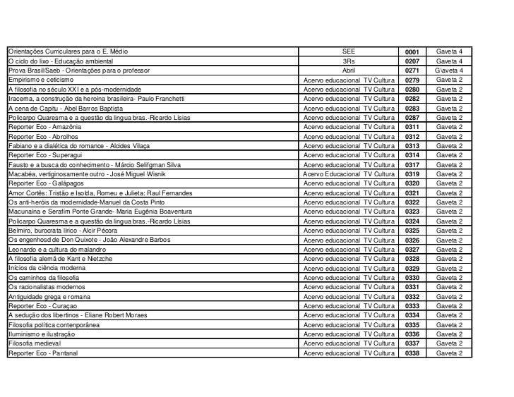 Orientações Curriculares para o E. Médio                                     SEE                   0001   Gaveta 4O ciclo ...