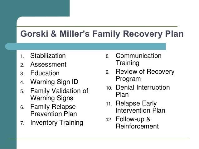 printables relapse prevention plan worksheet printables relapse – High Risk Situations for Relapse Worksheet