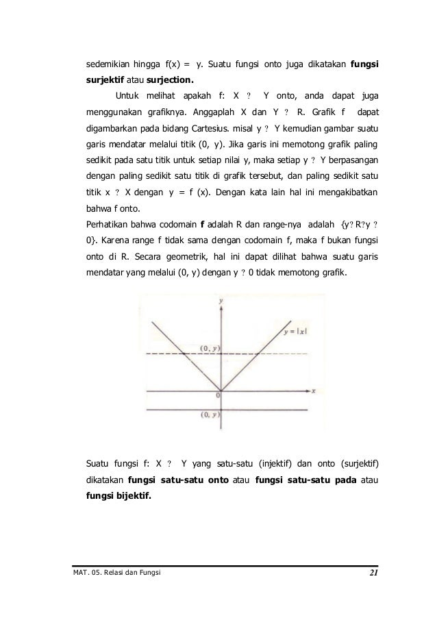 Relasi dan fungsi 33 ccuart Image collections