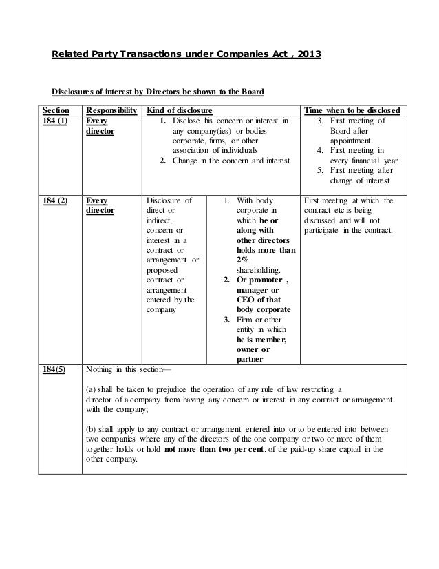 Calendar Year Under Companies Act : Accounting standard related party transactions