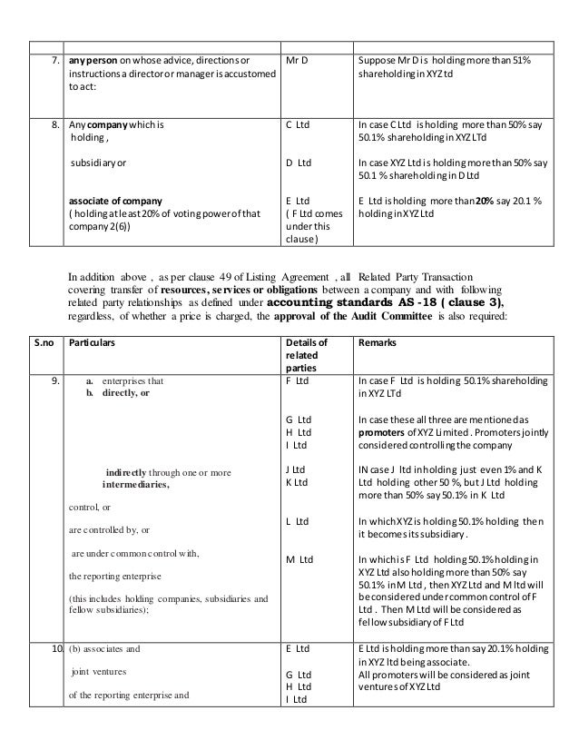 accounting standard 6 and 18 Far -- part 30 cost accounting standards administration (fac 2005-83) (1 october 2015) 30000 -- scope of part this part describes policies and procedures for applying the cost accounting standards board (casb) rules and regulations (48 cfr chapter 99 (far appendix)) to negotiated contracts and subcontracts.