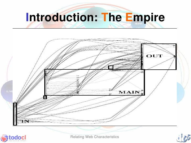 an analysis of qualities that make an empire Indeed it seems that in his analysis of the napoleonic regime, lefebvre not only   but because the nation believes that i have the civilian qualities required for   and so whilst the emperor did indeed make use of the army not only during his.