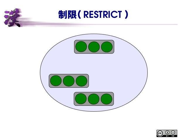 制限( RESTRICT )