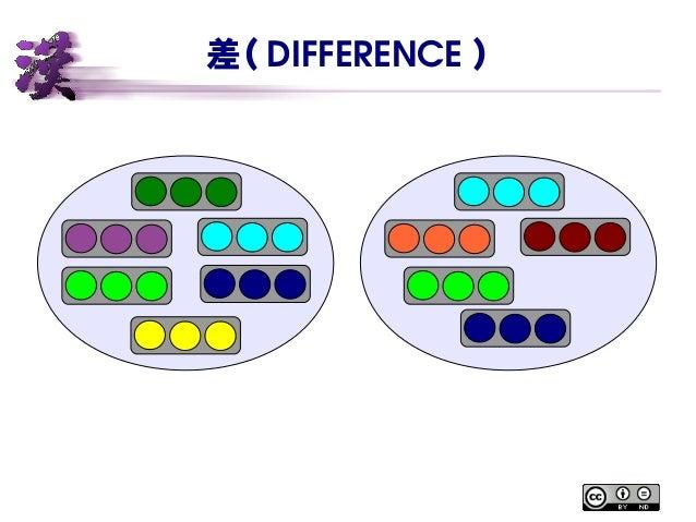 差( DIFFERENCE )