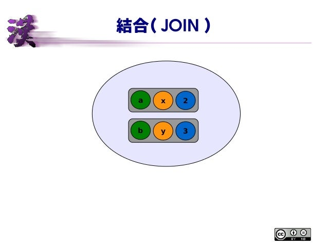 結合( JOIN ) 2a x 3b y