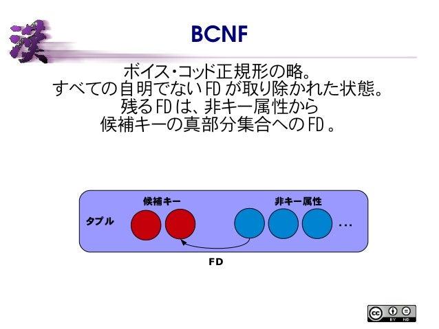 BCNF ボイス・コッド正規形の略。 すべての自明でない FD が取り除かれた状態。 残る FD は、非キー属性から 候補キーの真部分集合への FD 。 タプル 候補キー 非キー属性 ・・・ FD