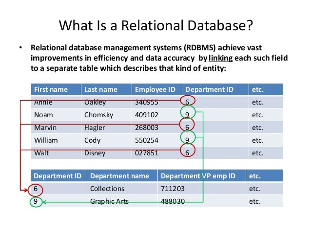 Relational database intro for marketers