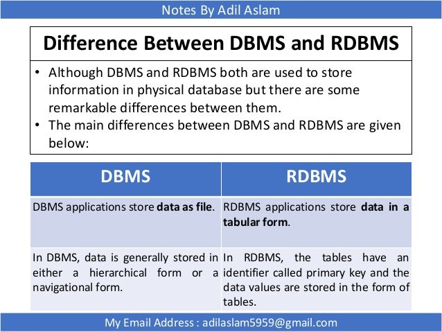 school management system dbms Essays - largest database of quality sample essays and research papers on school management system dbms.