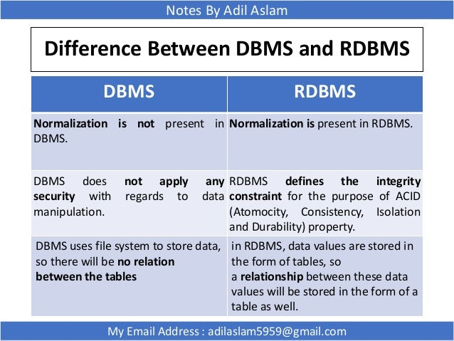 relational database What is a database a database is a set of data stored in a computer this data  is usually structured in a way that makes the data easily accessible.