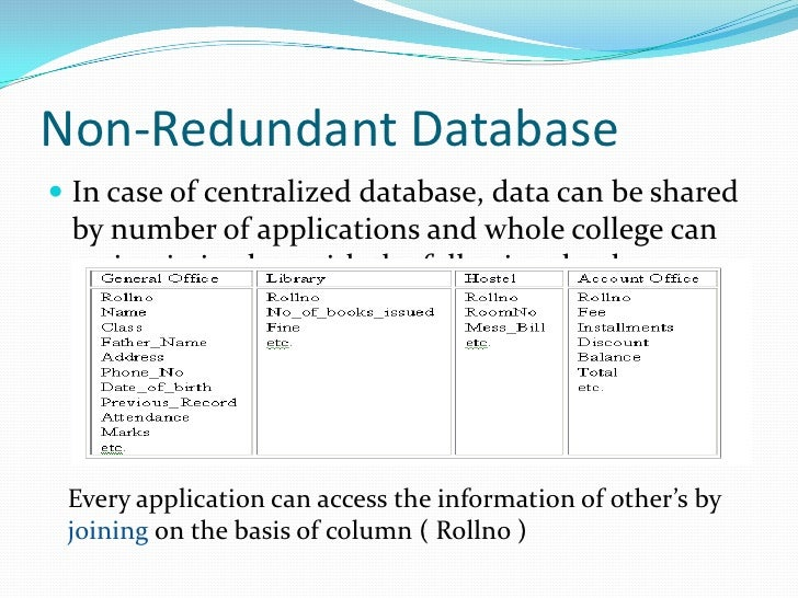 Relational Database Management System Rdbms I