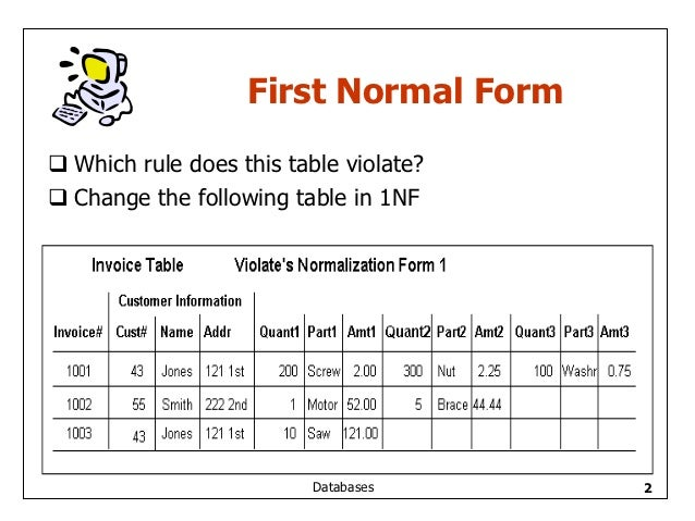 relational-database-examples-2-638  St Normal Form Examples Hospital on