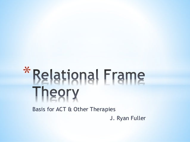 Basis for ACT & Other Therapies J. Ryan Fuller *