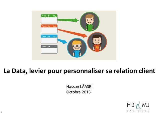 1 La Data, levier pour personnaliser sa relation client Hassan LÂASRI Octobre 2015