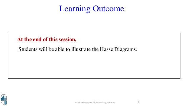Relation Hasse Diagram