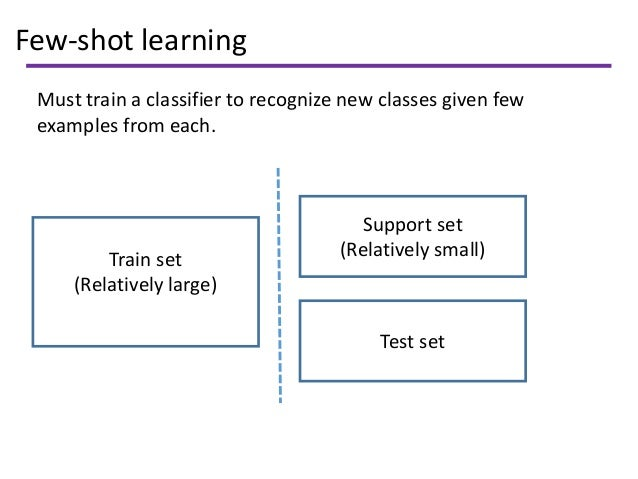 Few-shot learning Must train a classifier to recognize new classes given few examples from each. Train set (Relatively lar...