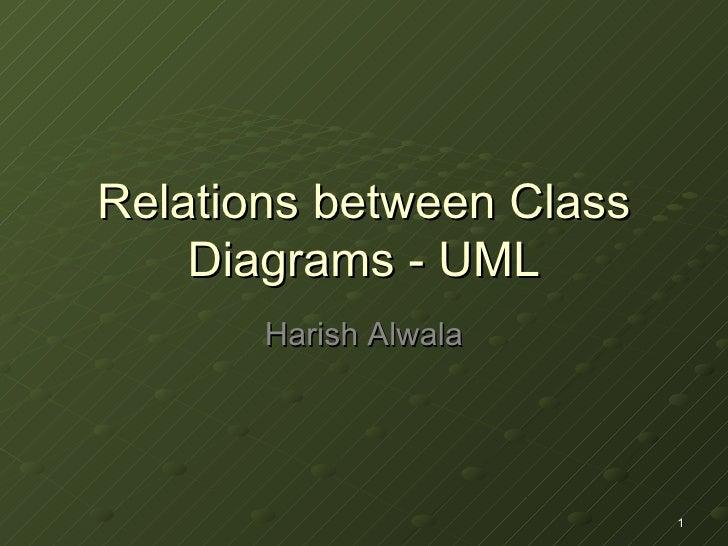 Relations between Class Diagrams - UML Harish Alwala