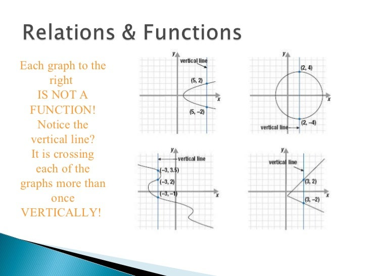 is it a function or not