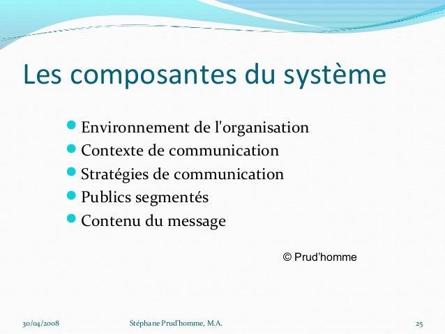 Les composantes du système             Environnement de lorganisation             Contexte de communication             ...