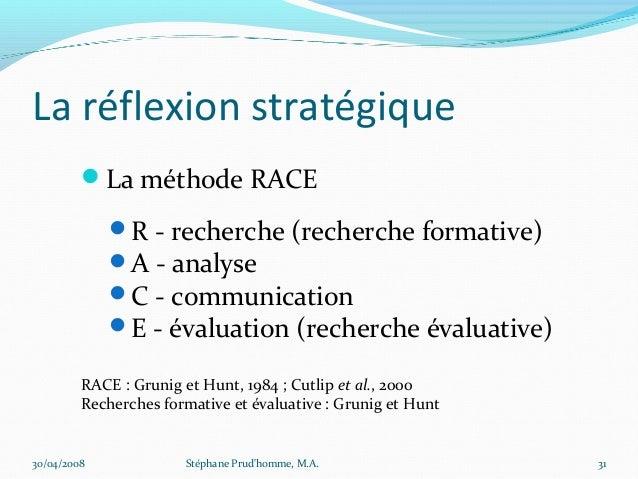La réflexion stratégique         La méthode RACE             R - recherche (recherche formative)             A - analys...