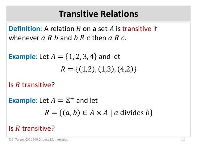 anti relationship definition