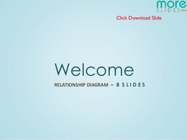 Click Download SlideWelcomeRELATIONSHIP DIAGRAM – 8 S L I D E S