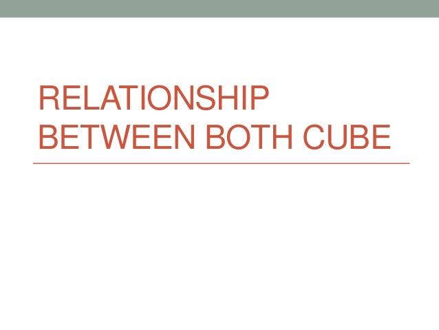 RELATIONSHIP BETWEEN BOTH CUBE