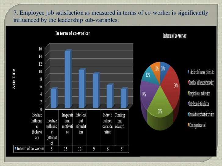relation between leadership style employee The relationship between leadership  relationship between leadership style and employee  this study evaluates the relationship between leadership styles and.