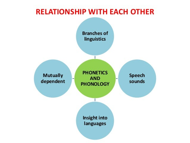 compare and contrast phonetics and phonology