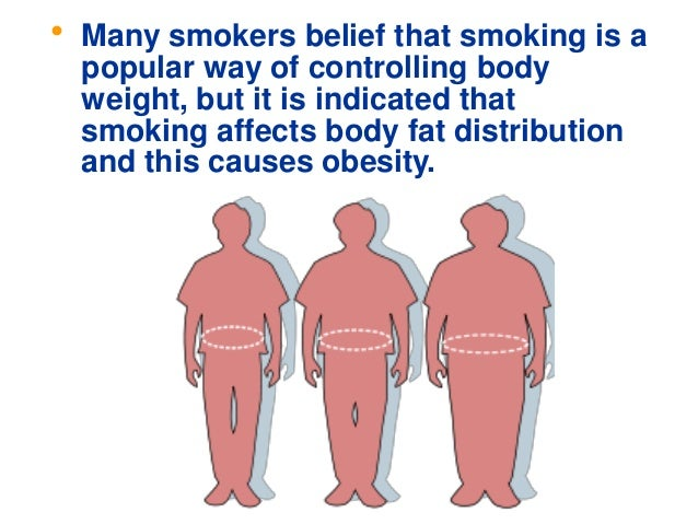 relationship between smoking and obesity