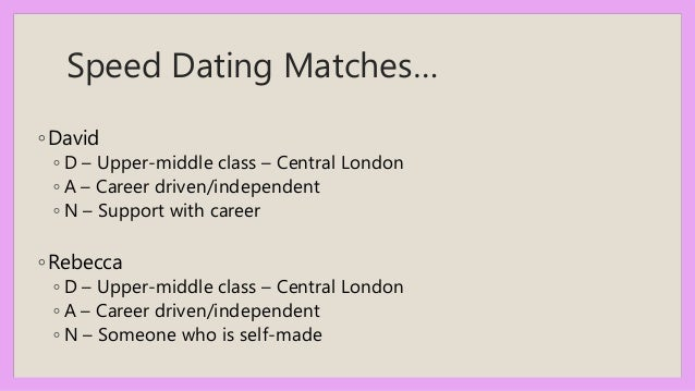 speed dating central london