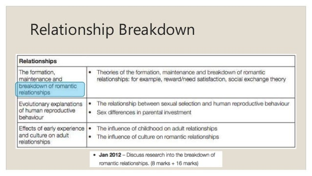 theories of the formation of romantic relationships essay This study examines the implications of social networking web sites (snss) within romantic relationships specifically, knapp's (1978) stage model of.