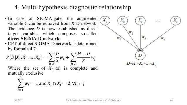 Bayesian Network Book