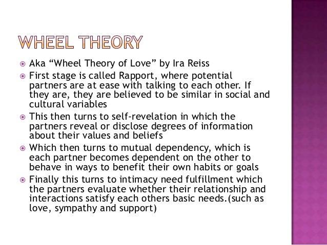 reisss wheel theory of love