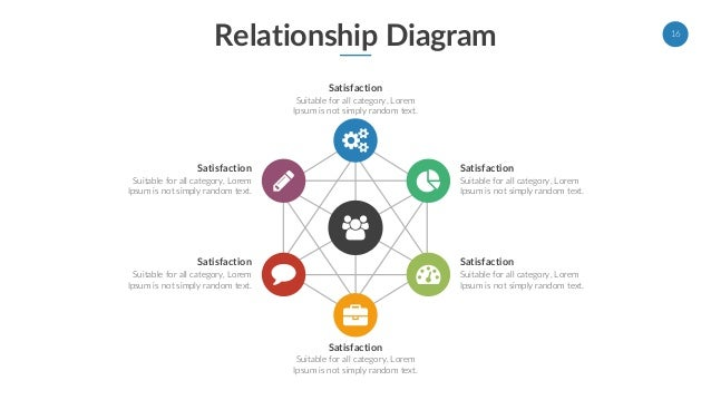 Relationship Diagram Powerpoint