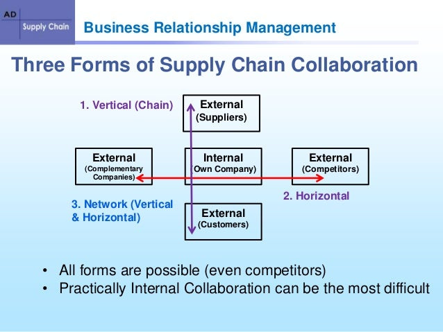 supply chain management relationship analysis to What is supply chain management (scm) supply chain management (scm) is the active management of supply chain activities to maximize customer value and achieve a sustainable competitive.